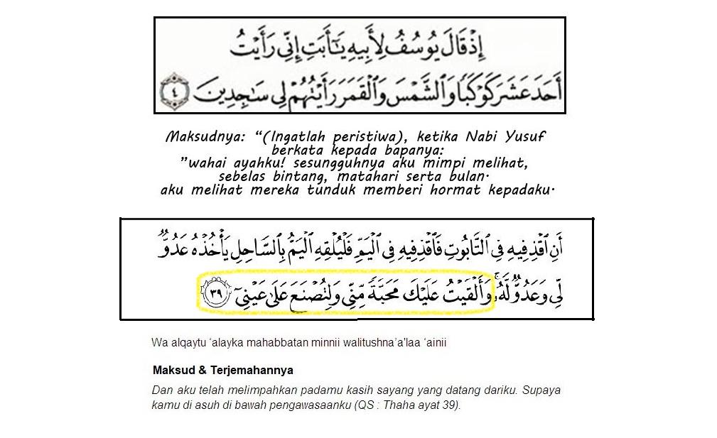 doa pemanis wajah nabi yusuf