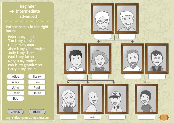 http://englishflashgames.blogspot.com.es/2010/10/family-vocabulary-game.html
