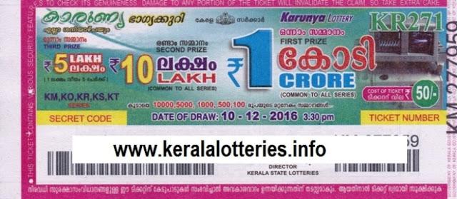 Kerala lottery result official copy of  Karunya_KR-109