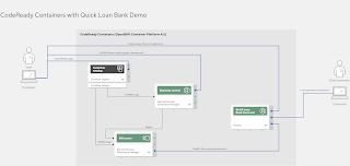quick loan bank demo