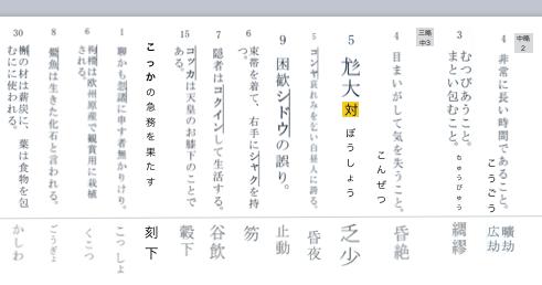あくまでも私個人のための漢字検定一級対策ノート: 漢検三略、2回目 ...