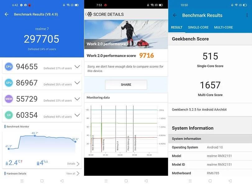 Realme 7 Benchmark Scores