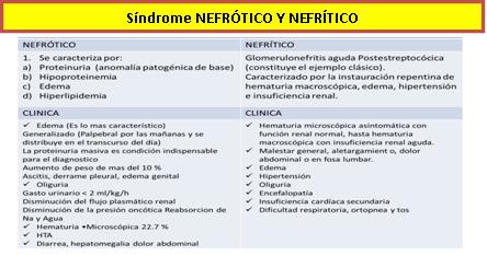 CETOACIDOSIS PDF EN PEDIATRIA DIABETICA