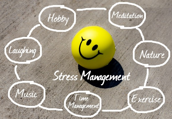 Managing stress to maintain self-determination