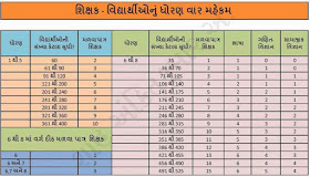 Teacher Mahekam Ganatri Image For Std 1 To 5 And Std 6 To 8/Primary Teacher Mahekam Ganatri In Gujarat Primary School