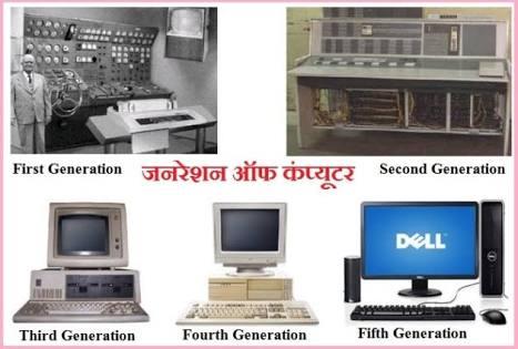 कंप्यूटर की पीढियां । generation of computer in hindi language
