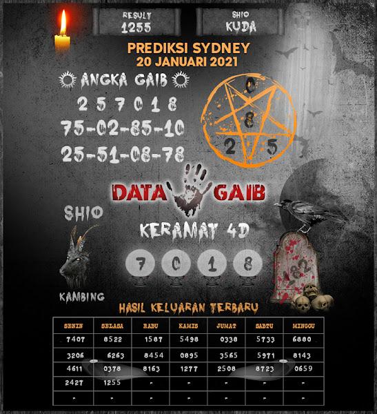 Kode Syair Sydney 20 Januari 2021 Hari Rabu TerGAIB 1%2B%25281%2529