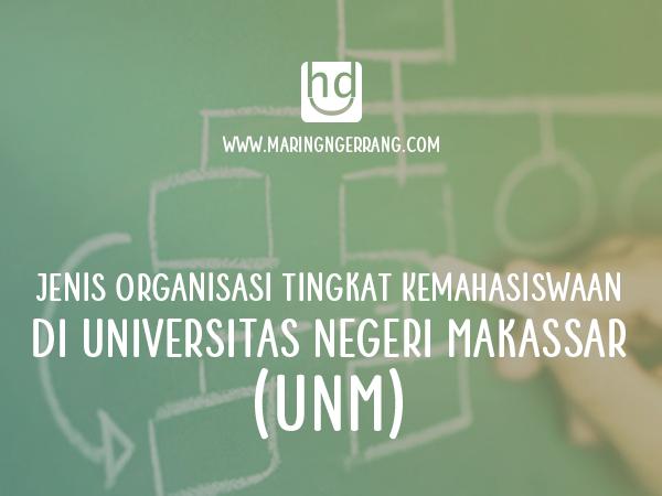 Jenis Organisasi Tingkat Kemahasiswaan di Universitas Negeri Makassar (UNM)