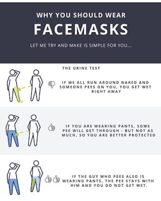 facemasks why you should wear them