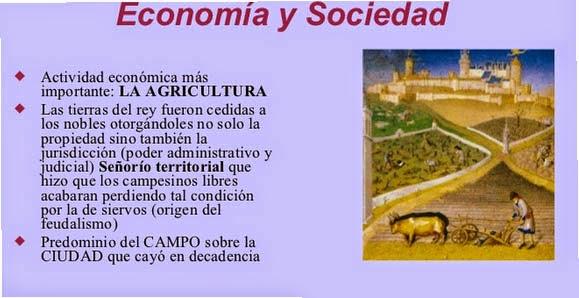 Economía. Imperio Carolingeo
