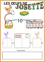 rituel former des paquets de 10 et de 100 avec les oeufs de Josette, écrire le nombre en chiffres en lettres, nombre avant et après