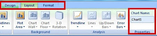How to Rename Chart in Ms Excel in Hindi