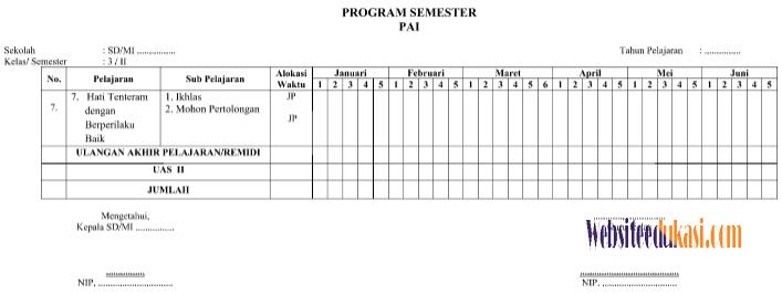 Promes Pai Kelas 1 2 3 4 5 6 Sd Mi Semester 2 Dan 1 K13 Revisi 2018 Websiteedukasi Com