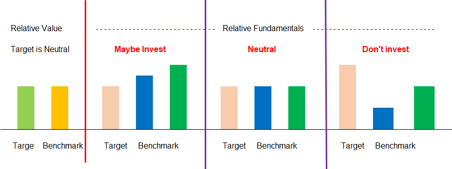 TPX Relative value target is neutral