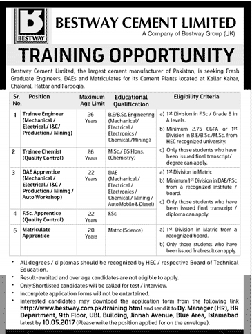 Opportunities Jobs In Bestway Cement Limited Islamabad 30 April 2017