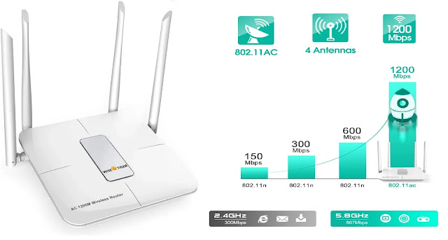 WISE TIGER Wireless Router