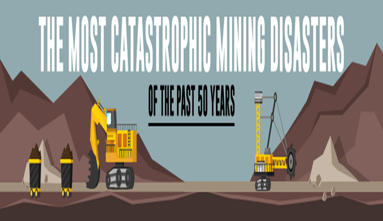 The Most Catastrophic Mining Disasters Of The Past 50 Years #infographic