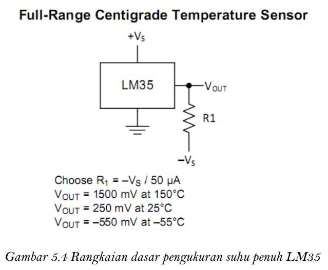 Rangkaian dasar pengukuran suhu penuh LM35