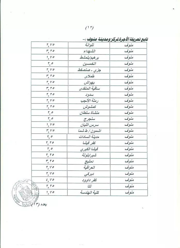 ننشر التعريفه الجديده للمواصلات داخل وبين المدن المصرية بعد زياده اسعار الوقود بجميع المحافظات FB_IMG_1562330894471