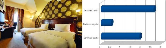 Pareri Impresii Doubletree by Hilton Hotel Sighisoara Cavaler