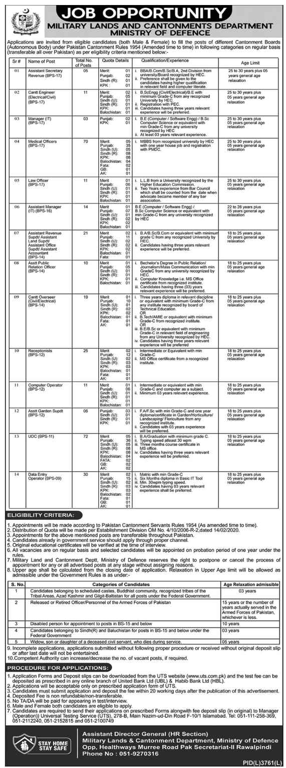 Ministry Of Defense Military Lands & Cantonments Departments Jobs 2020