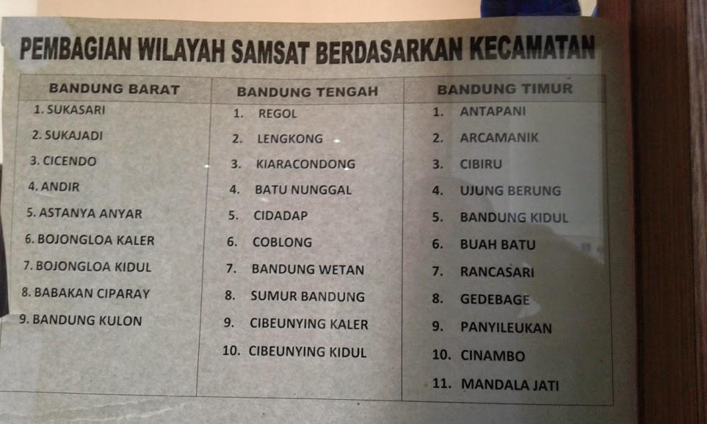 Wilayah Kerja Samsat di Kotamadya Bandung