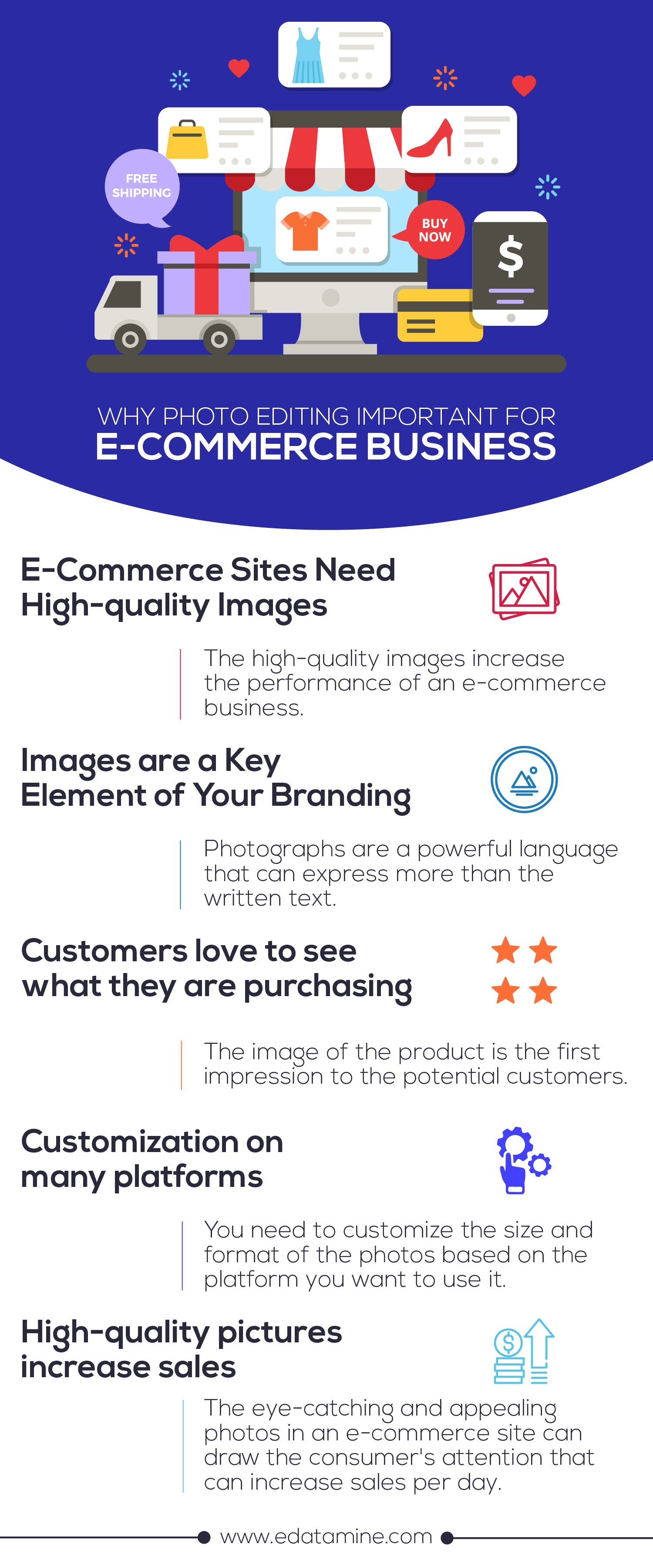 why photo editing important for e-commerce business #Infographic
