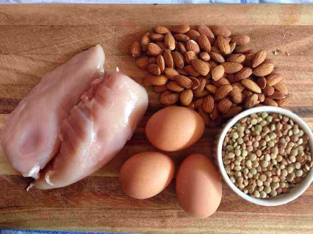 Proteins rich foods - Winners Total Fitness
