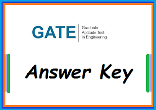 GATE 2019 Answer key – Answer sheet Branch wise PDF download