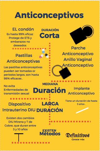 que-son-los-metodos-anticonceptivos.alt