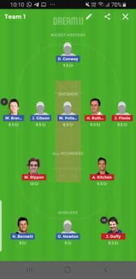 Otago vs Wellington 9th Match Dream 11 Prediction, Captain & Vice Captain