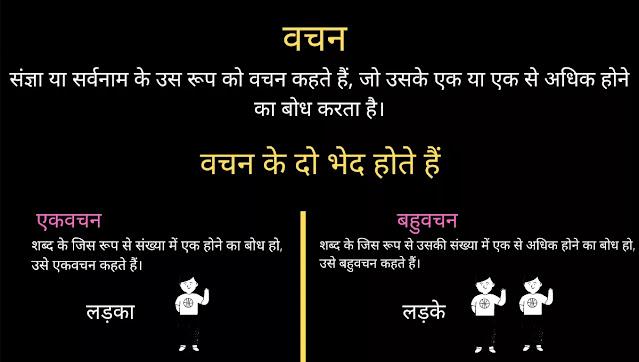 वचन के भेद, वचन की परिभाषा, वचन के उदाहरण, एकवचन, बहुवचन , bahuvachan, ekvachan, vachan kise kahte hain? vachan ke bhed