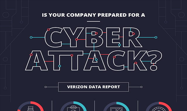 your business prepared for a cyber attack? #infographic