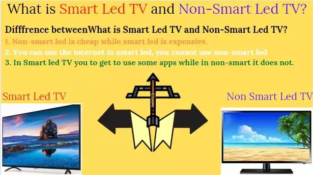 What is Smart Led TV and Non-Smart Led TV