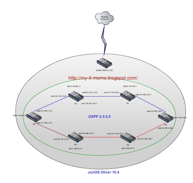 Junos_Dual_ISP.png?resize=640%2C604