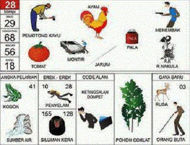 Kode Alam Dompet