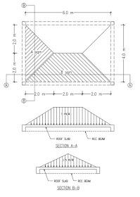 Load Calculation for Design of RCC Frame Buildings