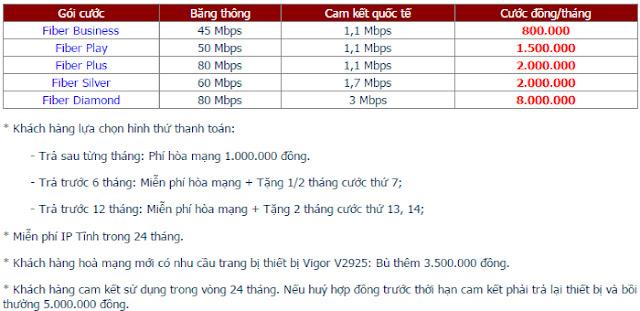Lắp Đặt Internet FPT Phường Tam Phú 3
