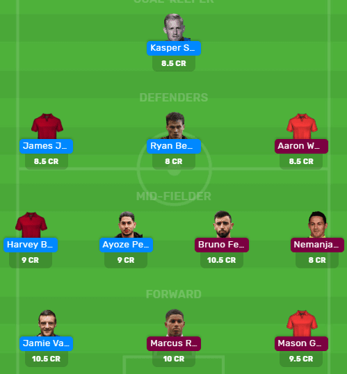 LEI vs MUN Dream11 Team for Today's Match