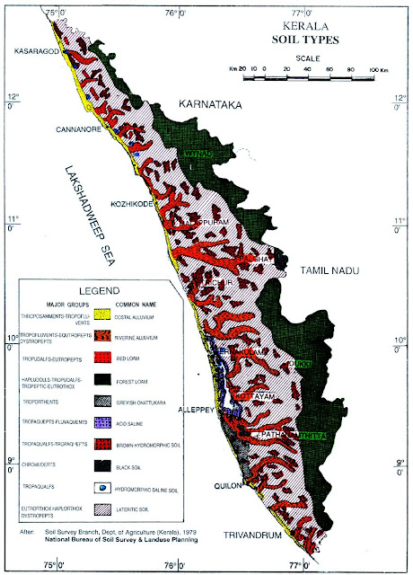 Soils of Kerala