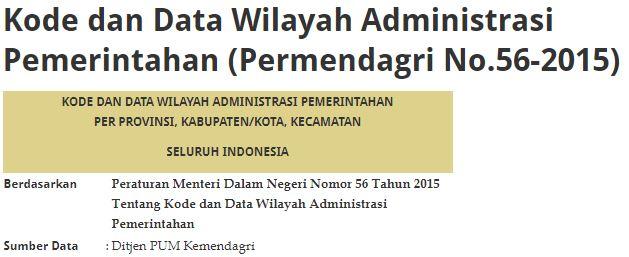 Inilah Kode dan Data Wilayah Administrasi Pemerintahan (Permendagri No.56-2015)