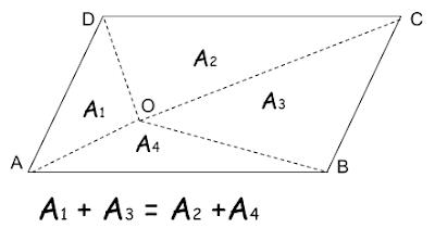 समांतर चतुर्भुज के गुणधर्म | Properties Of Parallelogram In Hindi