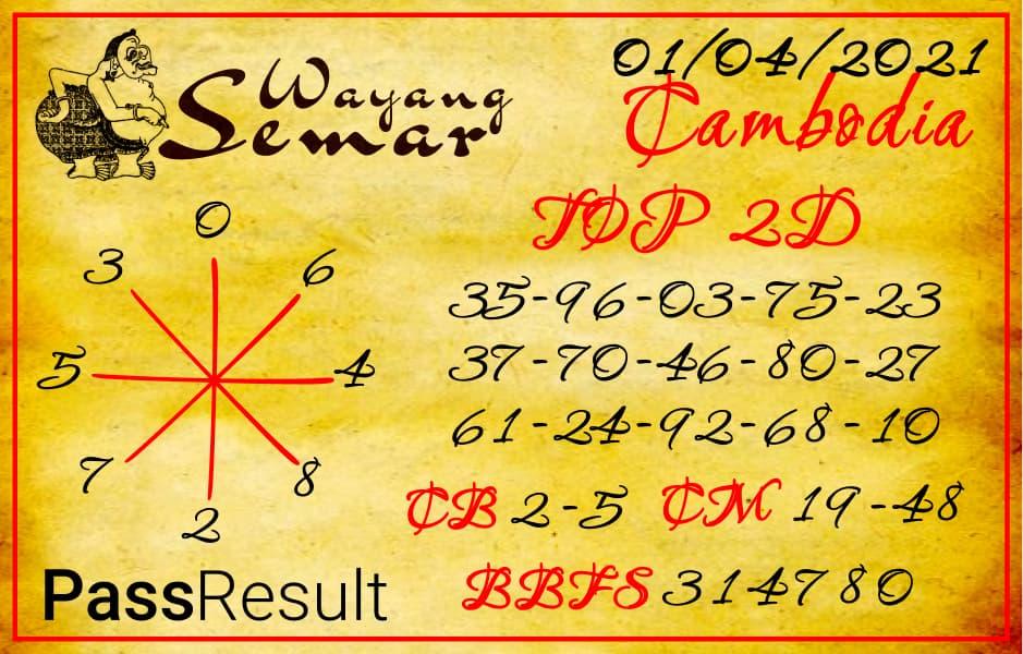 Prediksi Wayang Semar - Kamis, 1 April 2021 - Prediksi Togel Cambodia