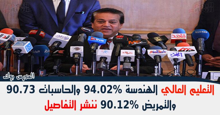 التعليم العالي الهندسة 94.02% والحاسبات 90.73 والتمريض 90.12% ننشر التفاصيل