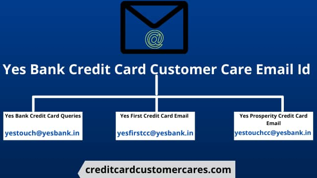Yes Bank Credit Card Customer Care Email Id