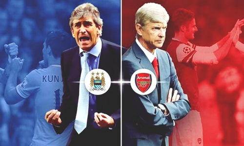 Pertandingan Manchester City Vs Arsenal