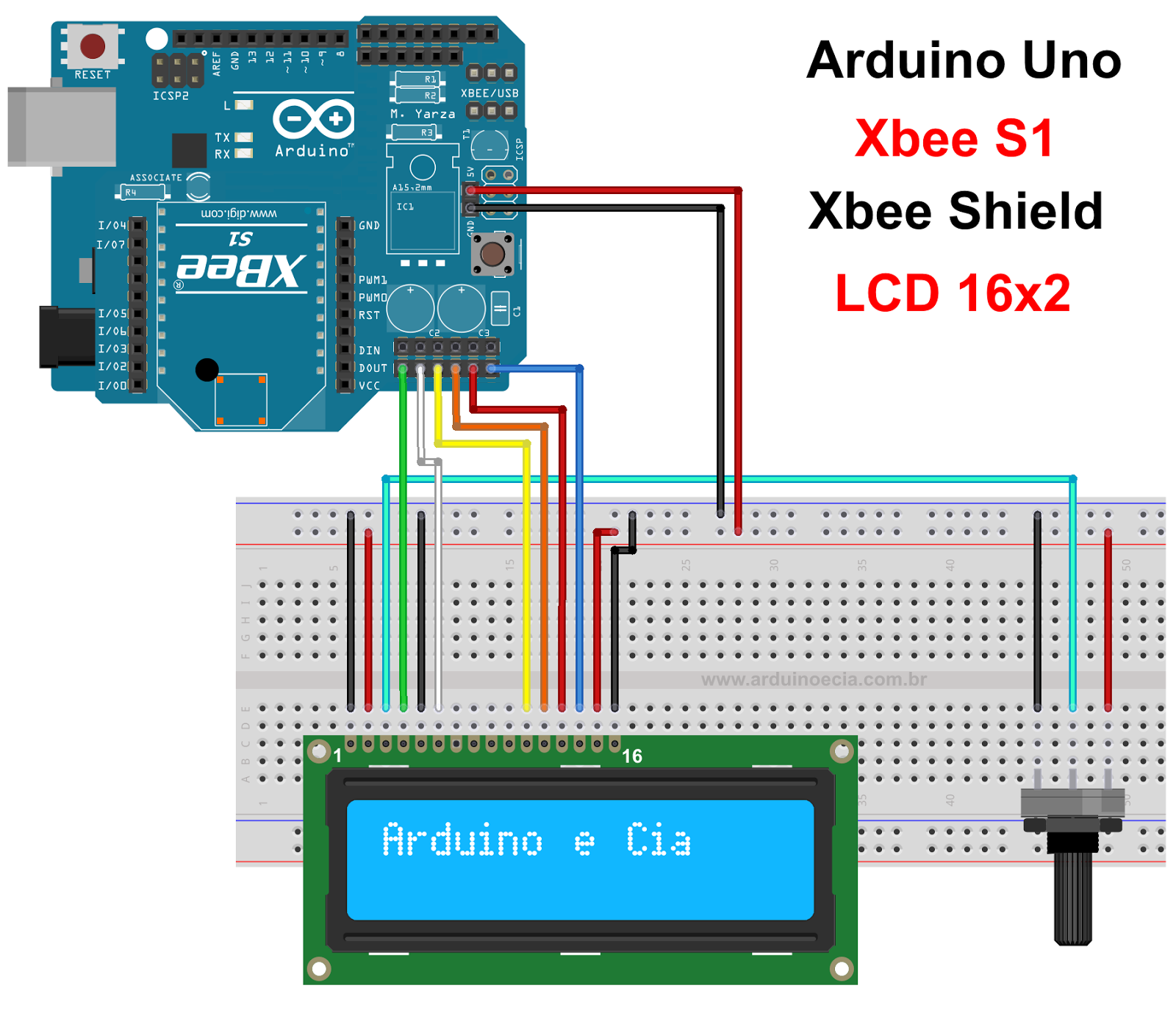 Arduino Serial Communication, Bytes, Bases, and ASCII