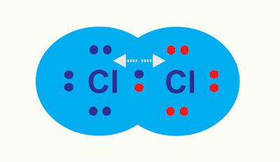 molekul Cl2 non polar