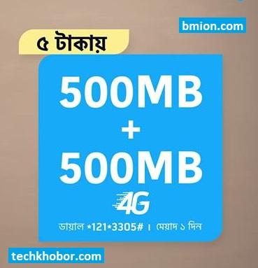 গ্রামীণফোন-১জিবি-৫টাকা-ইন্টারনেট-অফার-1000MB-ইন্টারনেট-500MB+500MB-4G-নতুন-বছরের-অফার