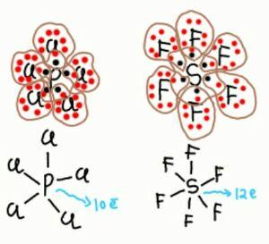 struktur lewis PCl5 dan SF6